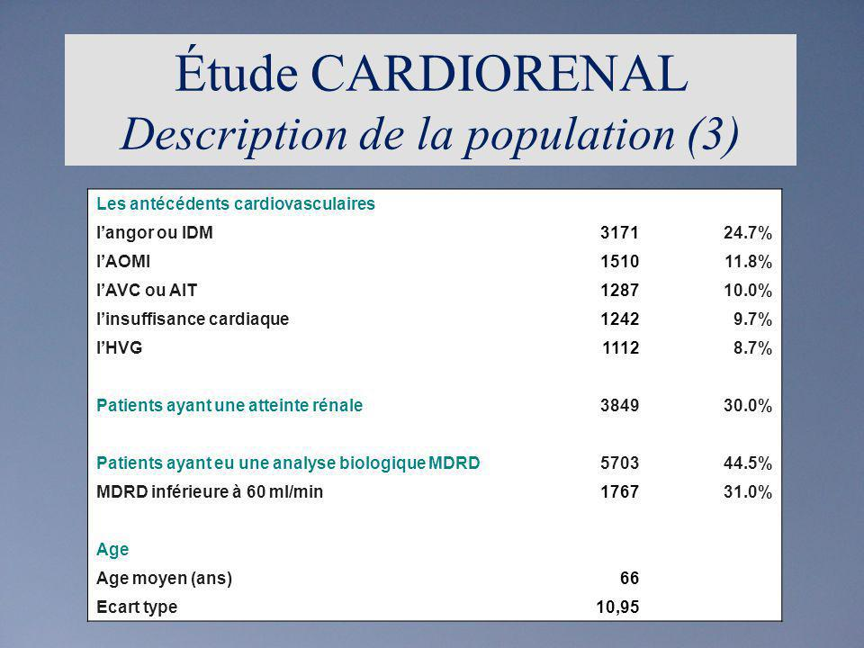Étude CARDIORENAL Description de la population (3)