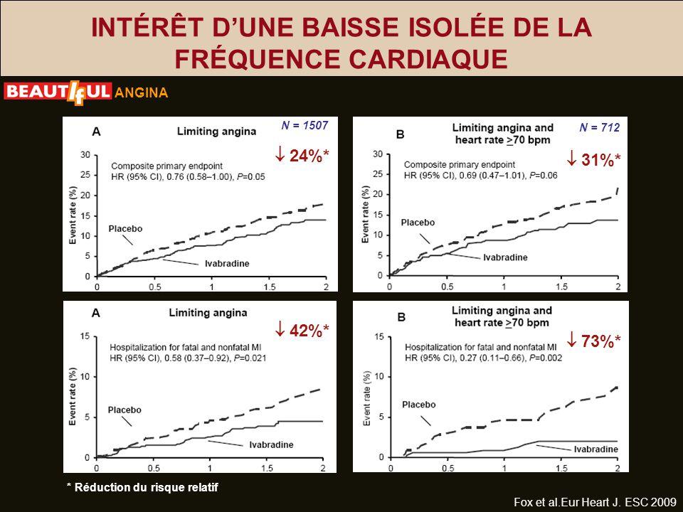 INTÉRÊT D'UNE BAISSE ISOLÉE DE LA FRÉQUENCE CARDIAQUE