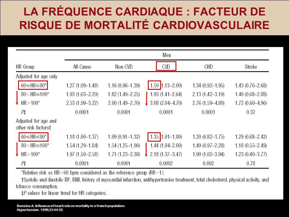 LA FRÉQUENCE CARDIAQUE : FACTEUR DE RISQUE DE MORTALITÉ CARDIOVASCULAIRE