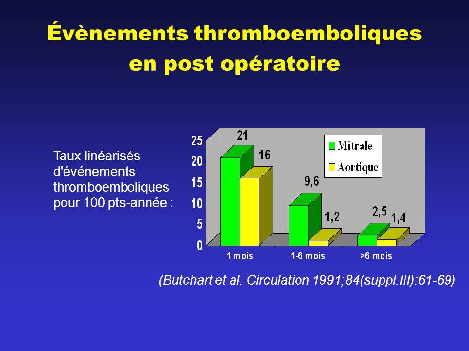 Évènements thromboemboliques en post opératoire