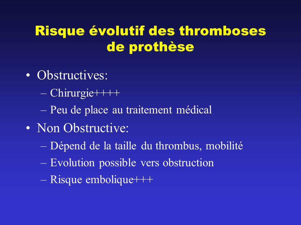 Risque évolutif des thromboses de prothèse