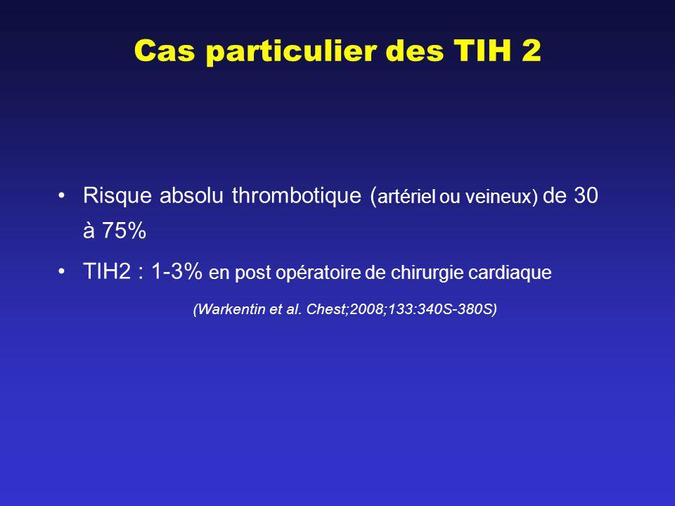 Cas particulier des TIH 2