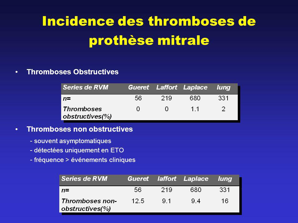 Incidence des thromboses de prothèse mitrale