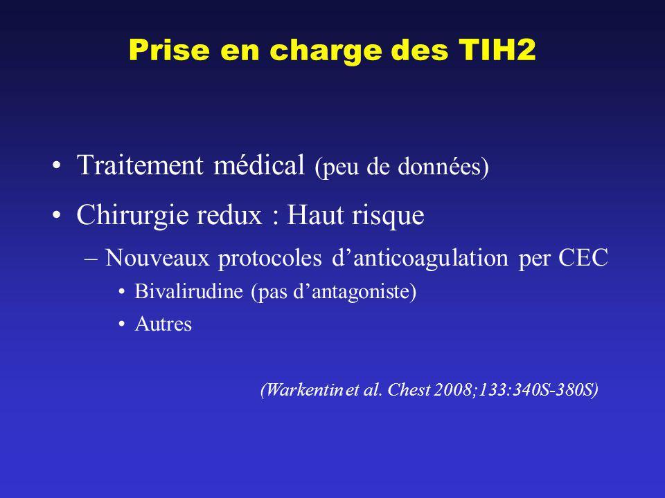 Traitement médical (peu de données) Chirurgie redux : Haut risque