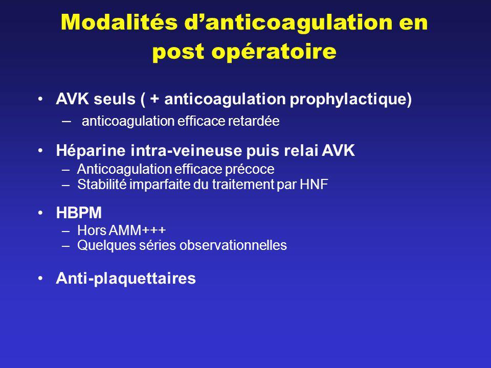 Modalités d'anticoagulation en post opératoire
