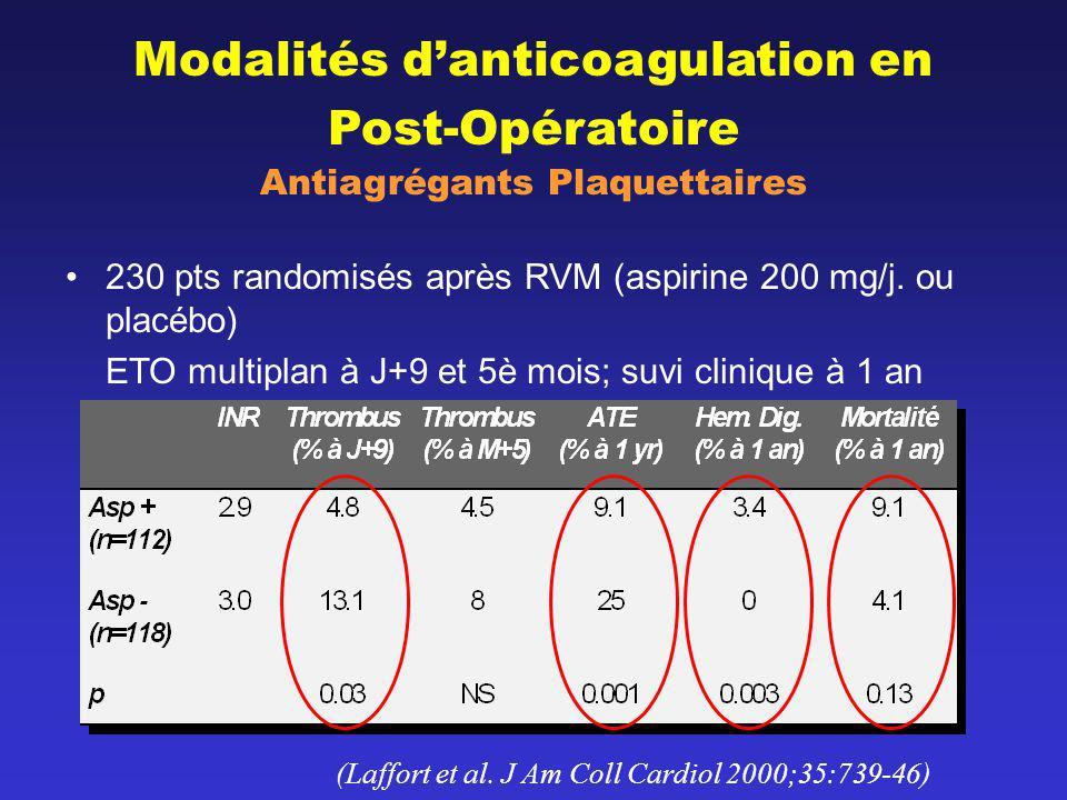 Modalités d'anticoagulation en Post-Opératoire