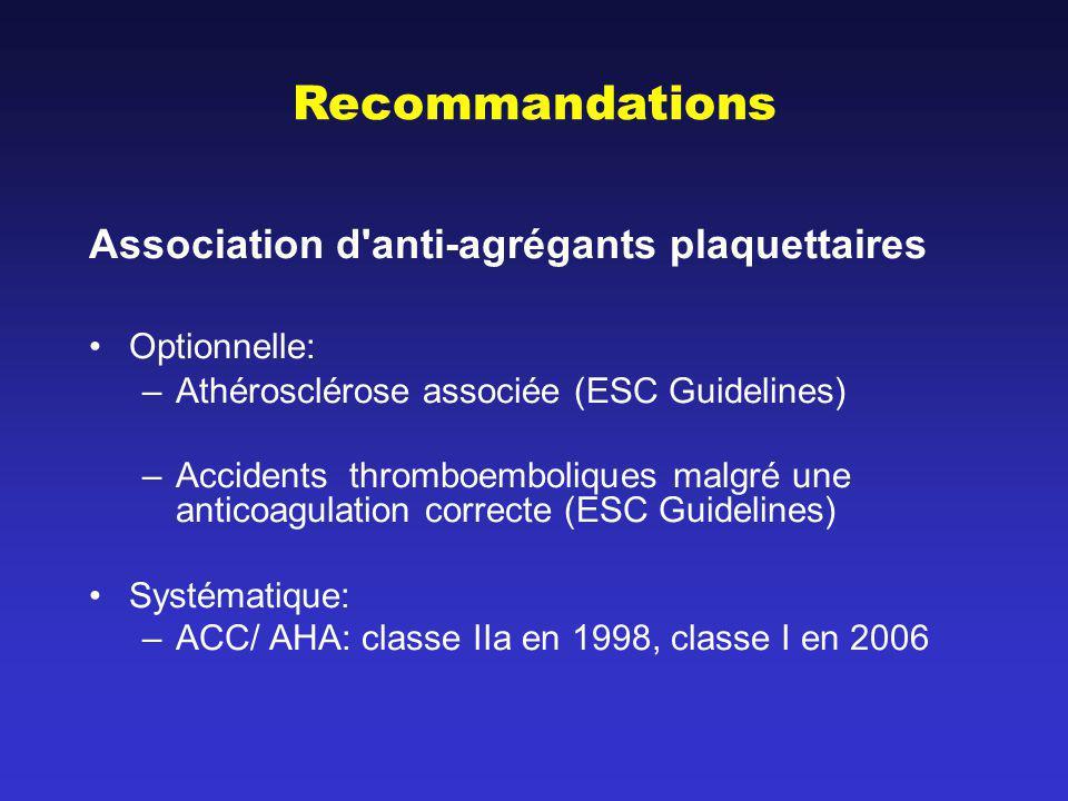 Recommandations Association d anti-agrégants plaquettaires