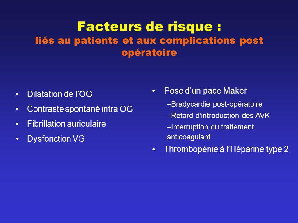 Facteurs de risque : liés au patients et aux complications post opératoire