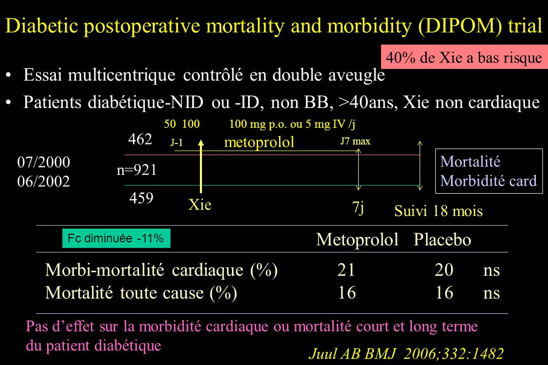 Diabetic postoperative mortality and morbidity (DIPOM) trial