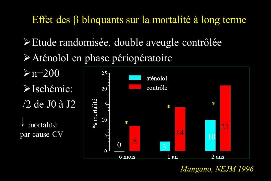 Effet des b bloquants sur la mortalité à long terme