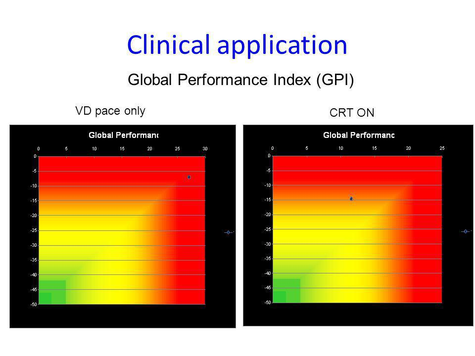 Clinical application Global Performance Index (GPI) VD pace only