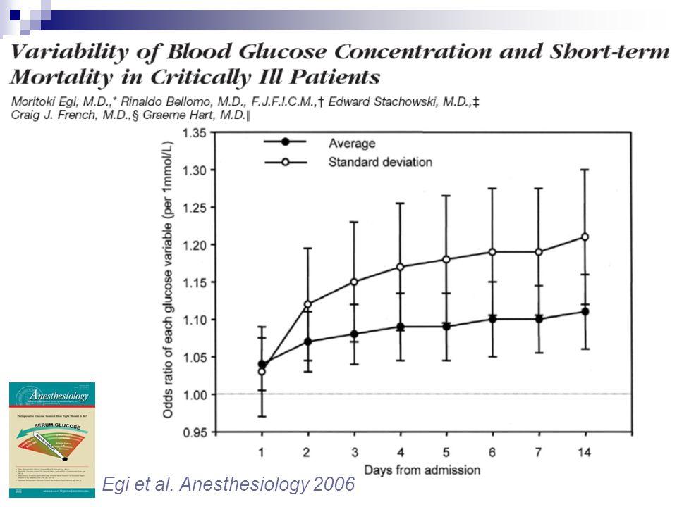 Egi et al. Anesthesiology 2006