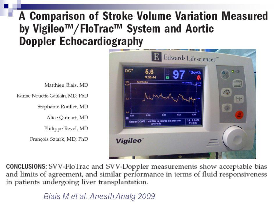 Biais M et al. Anesth Analg 2009