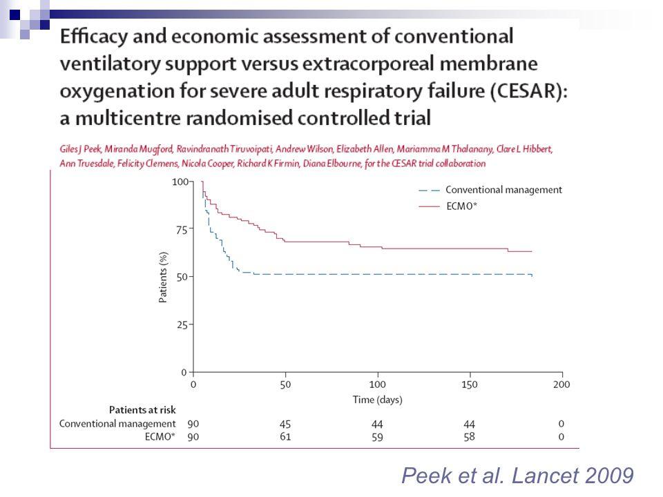 Peek et al. Lancet 2009 29
