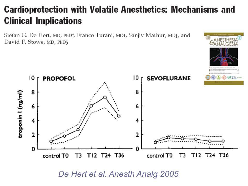 De Hert et al. Anesth Analg 2005