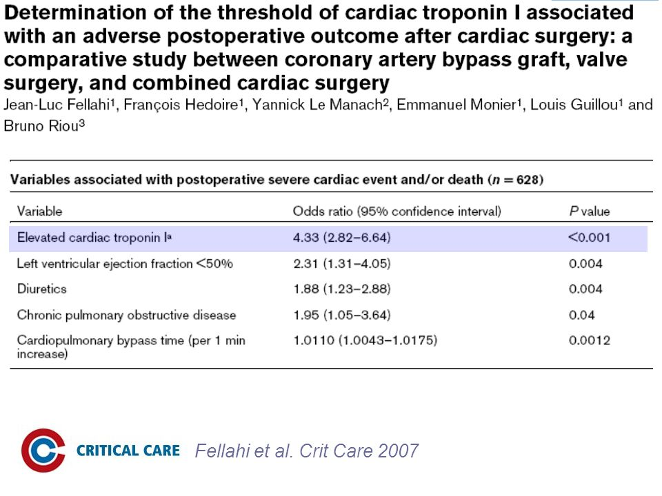 Fellahi et al. Crit Care 2007 5