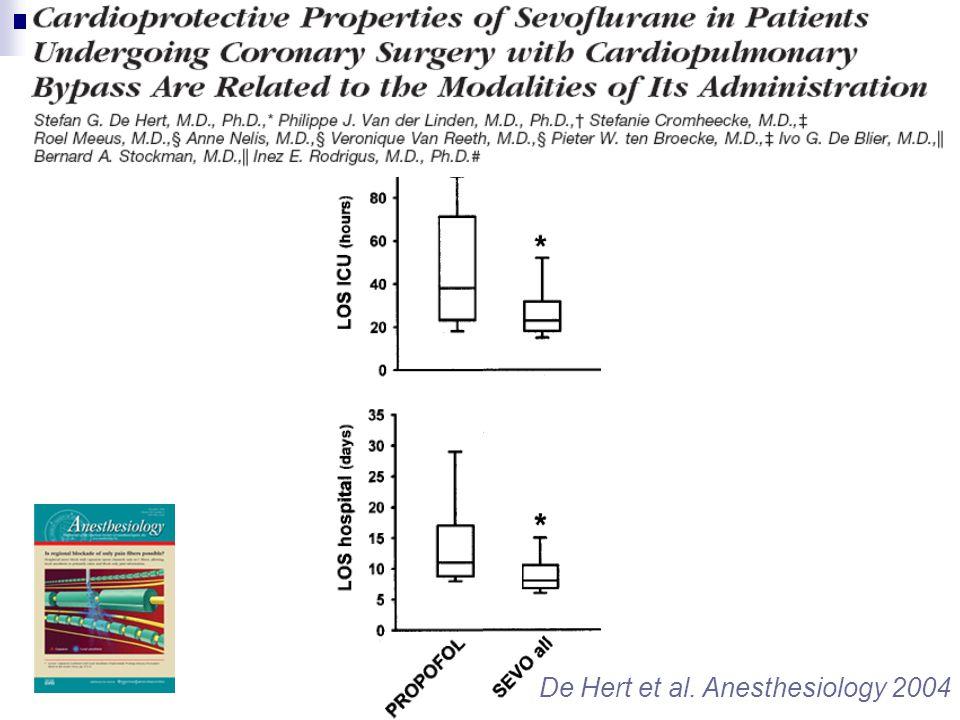 De Hert et al. Anesthesiology 2004