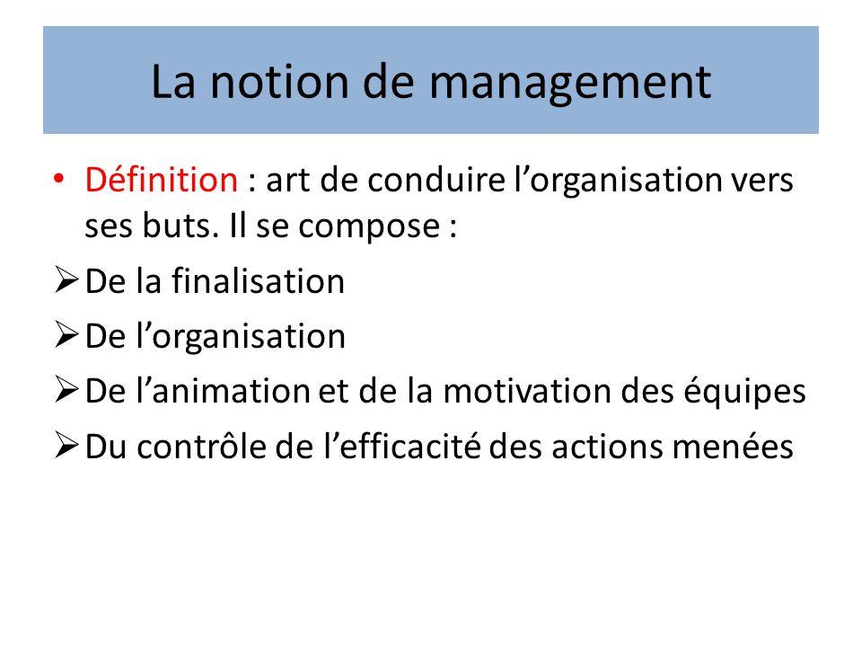 La notion de management