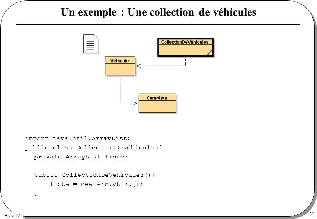Un exemple : Une collection de véhicules