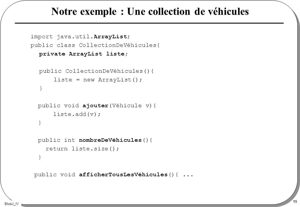 Notre exemple : Une collection de véhicules