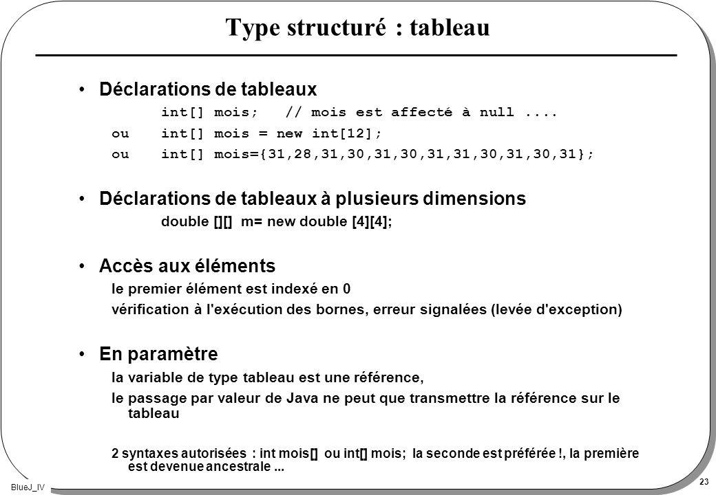 Type structuré : tableau