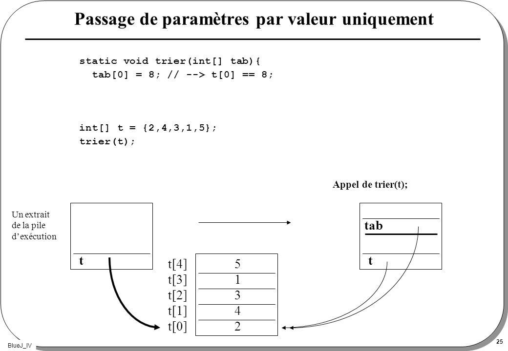 Passage de paramètres par valeur uniquement