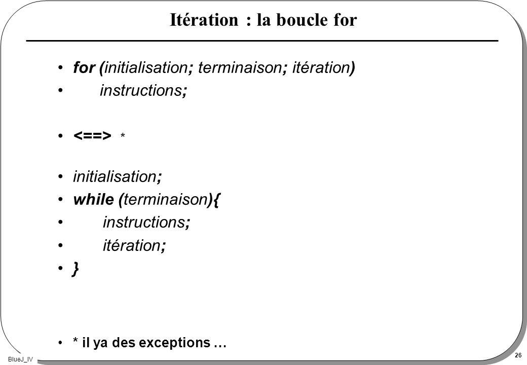 Itération : la boucle for