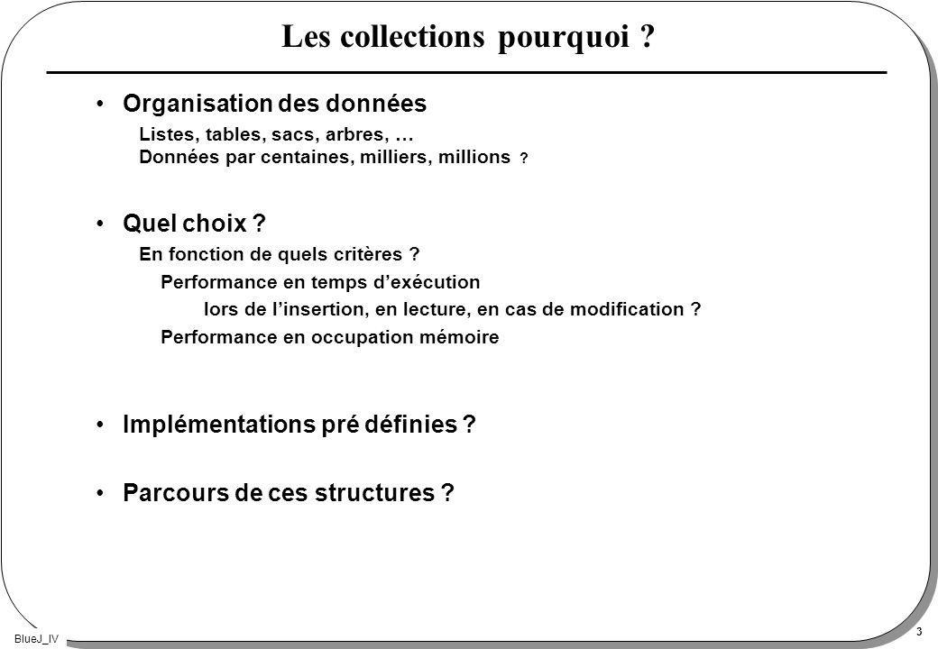 Les collections pourquoi