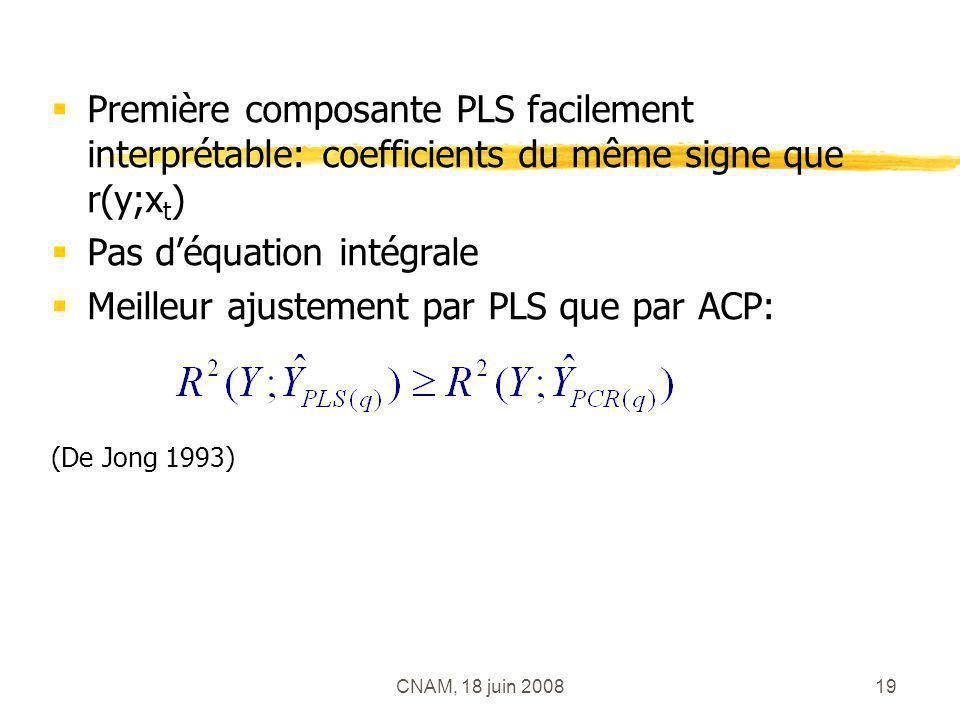 Pas d'équation intégrale Meilleur ajustement par PLS que par ACP: