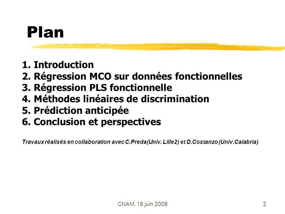 Plan 1. Introduction 2. Régression MCO sur données fonctionnelles