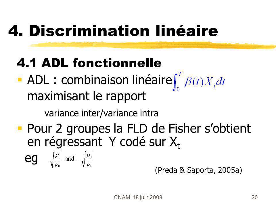 4. Discrimination linéaire