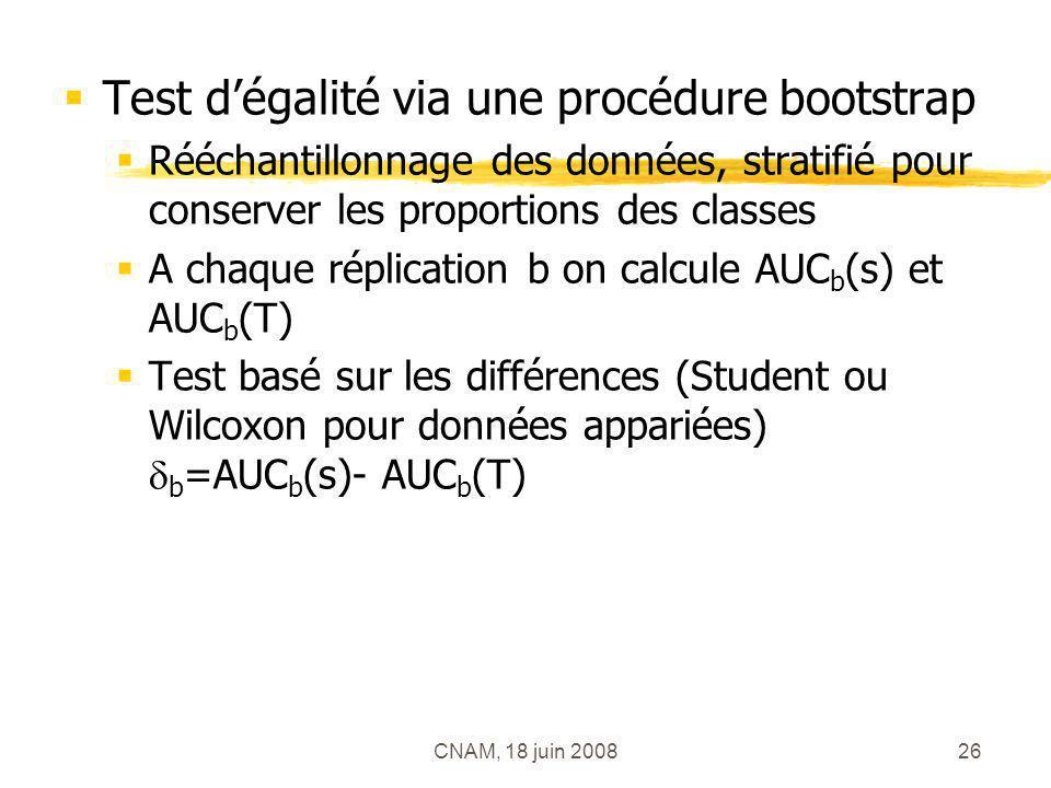 Test d'égalité via une procédure bootstrap