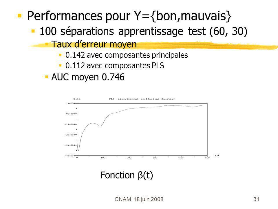 Performances pour Y={bon,mauvais}