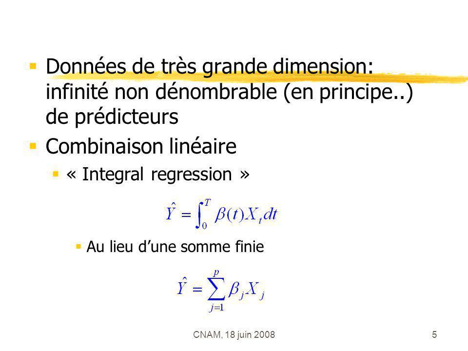 Données de très grande dimension: infinité non dénombrable (en principe..) de prédicteurs