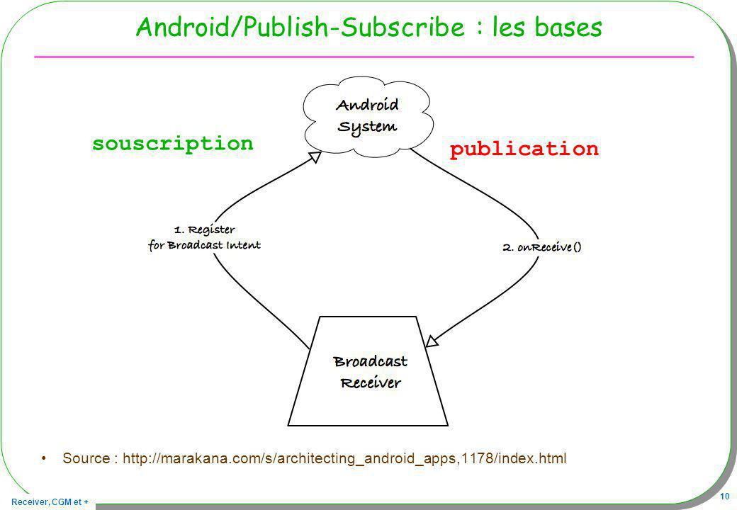 Android/Publish-Subscribe : les bases