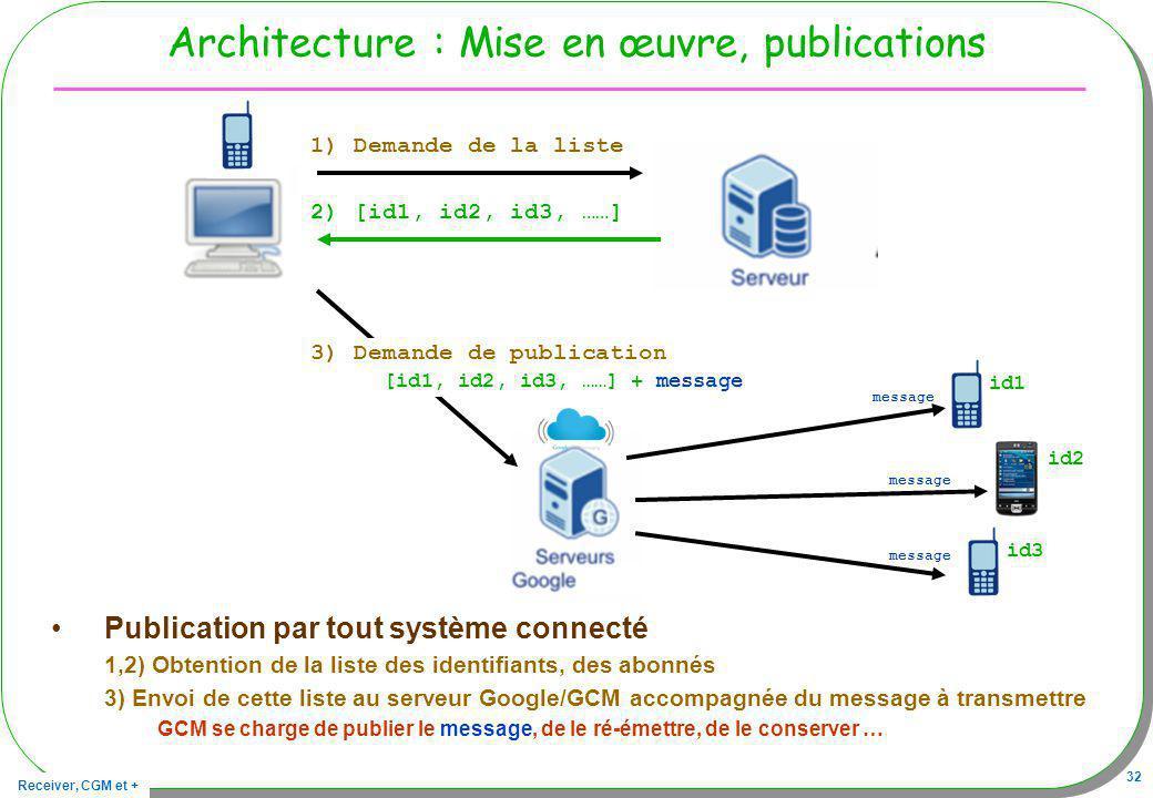 Architecture : Mise en œuvre, publications