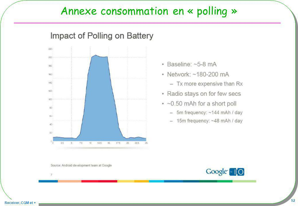 Annexe consommation en « polling »