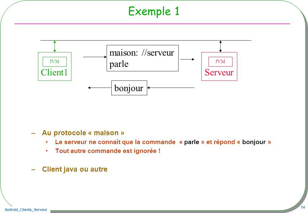 Exemple 1 maison: //serveur parle Client1 Serveur bonjour