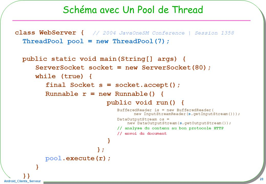 Schéma avec Un Pool de Thread