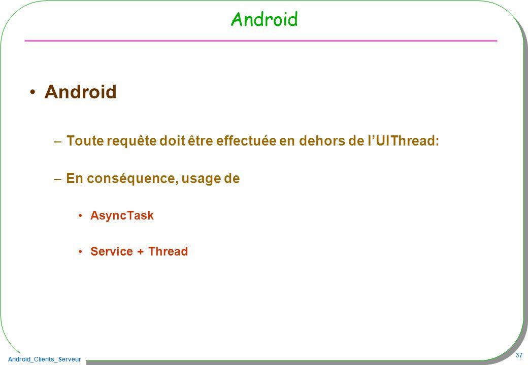 Android Android. Toute requête doit être effectuée en dehors de l'UIThread: En conséquence, usage de.