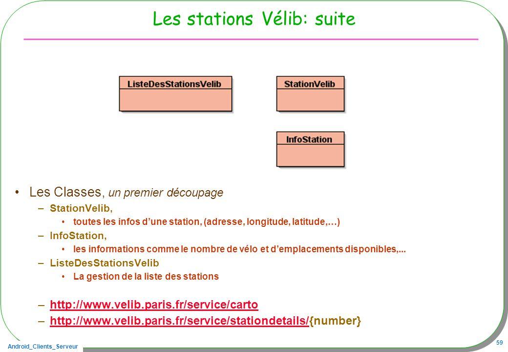 Les stations Vélib: suite
