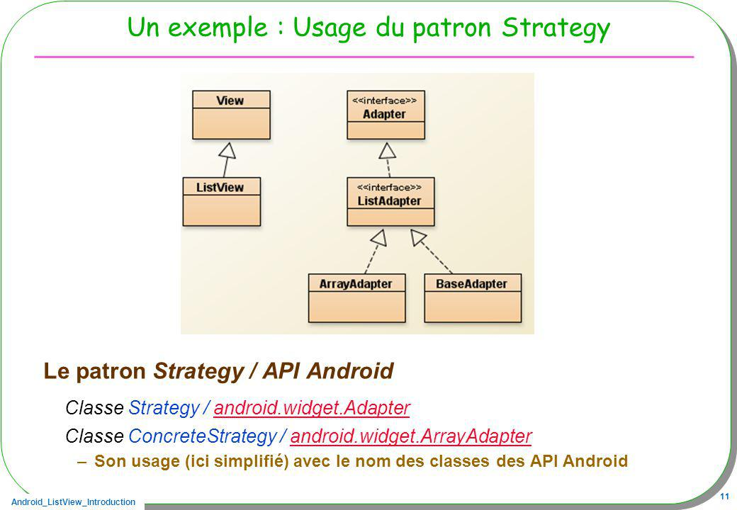 Un exemple : Usage du patron Strategy