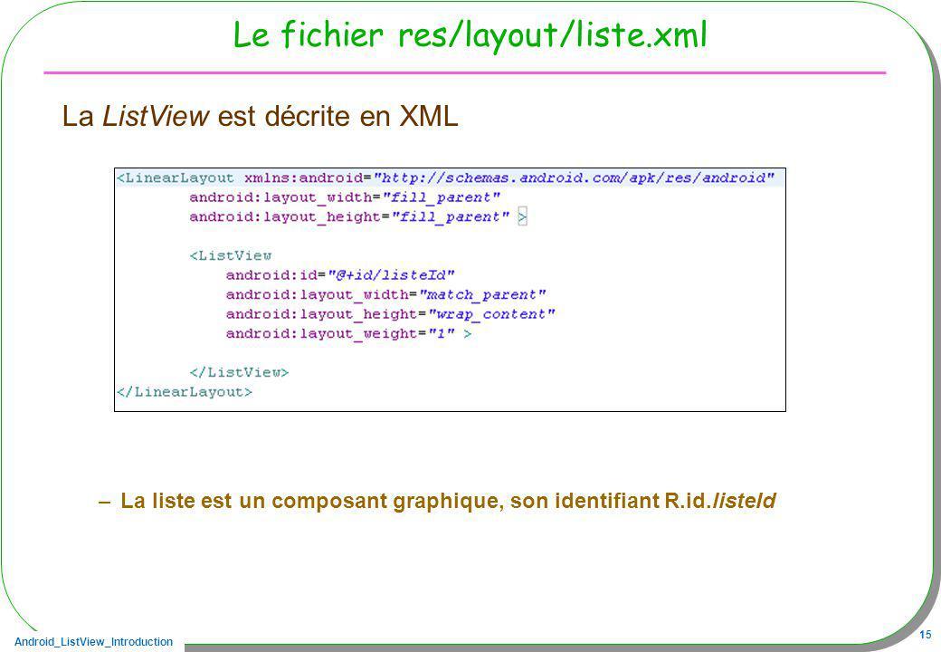 Le fichier res/layout/liste.xml