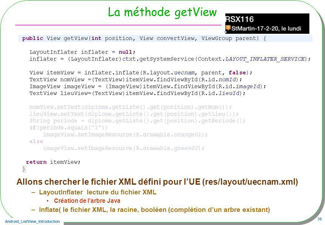 La méthode getView Allons chercher le fichier XML défini pour l'UE (res/layout/uecnam.xml) LayoutInflater lecture du fichier XML.