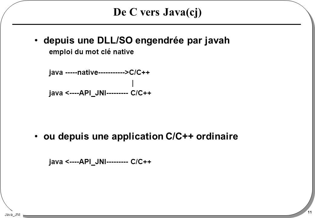 De C vers Java(cj) depuis une DLL/SO engendrée par javah