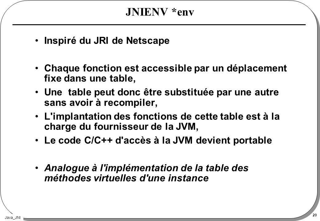 JNIENV *env Inspiré du JRI de Netscape