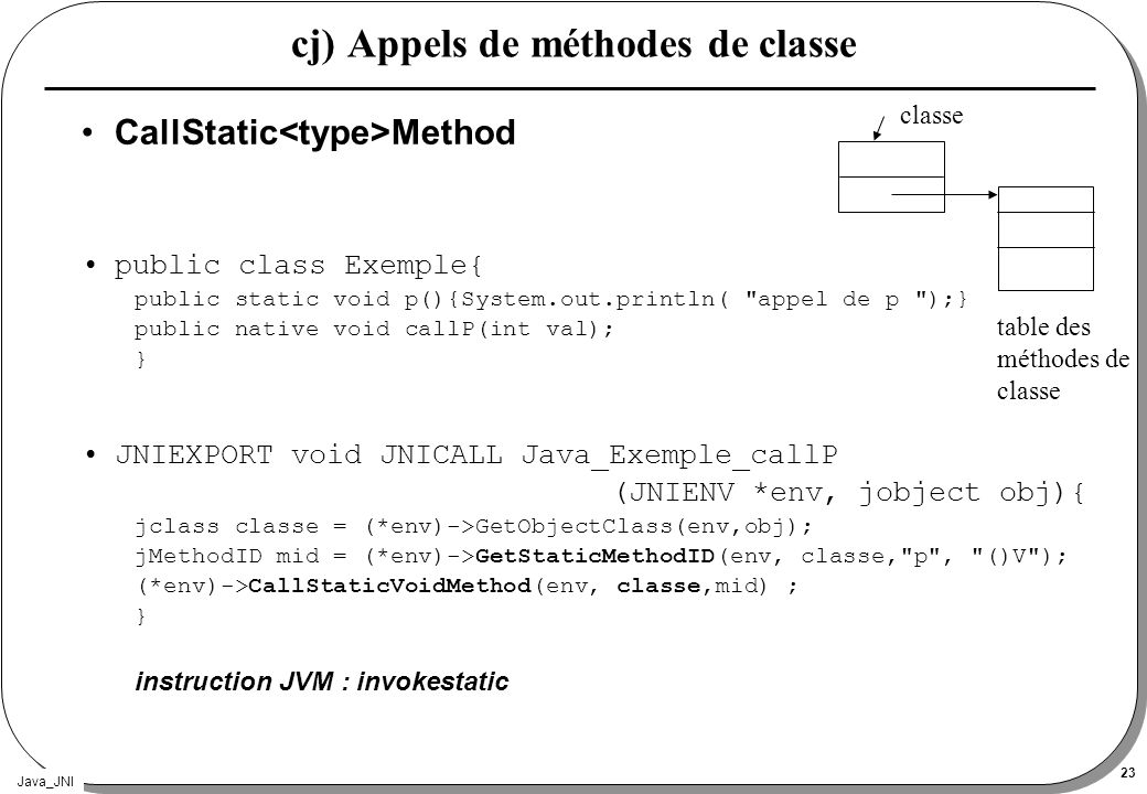 cj) Appels de méthodes de classe