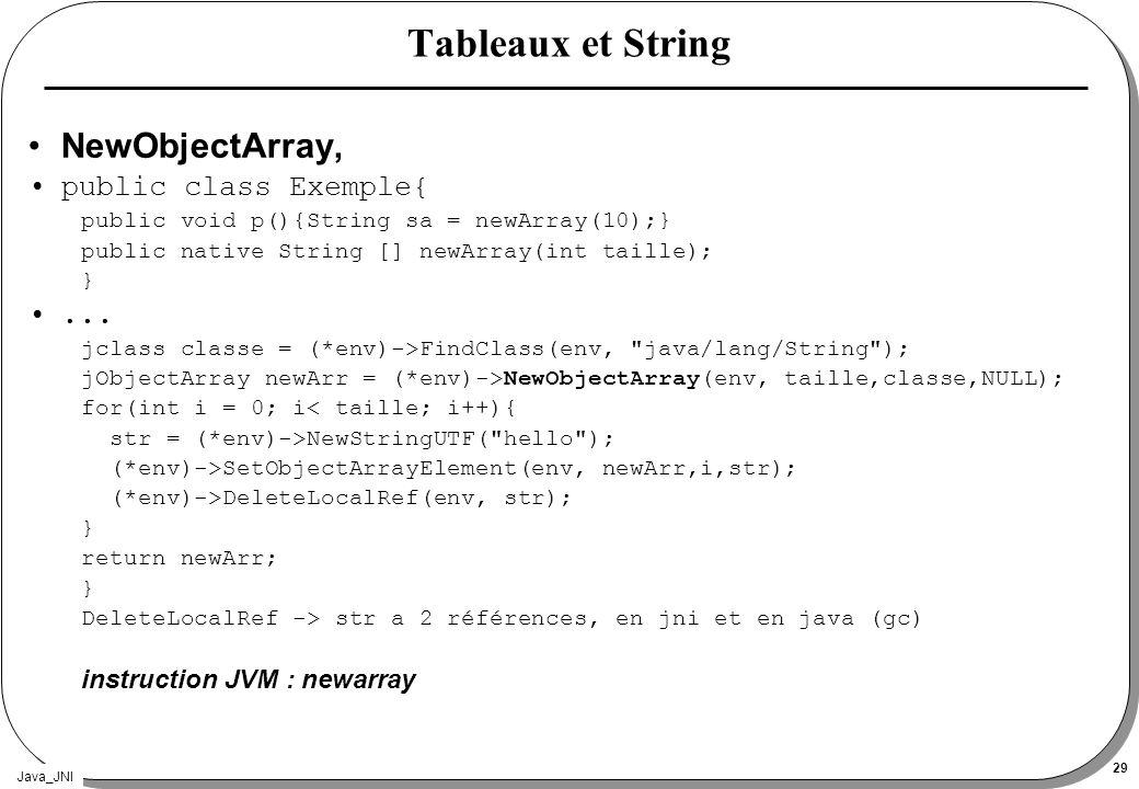 Tableaux et String NewObjectArray, public class Exemple{ ...