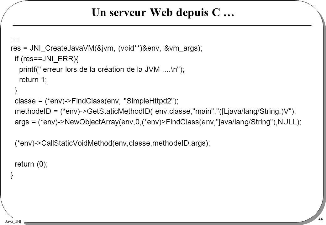 Un serveur Web depuis C …