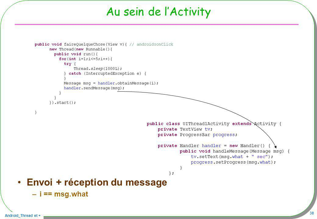 Au sein de l'Activity Envoi + réception du message i == msg.what